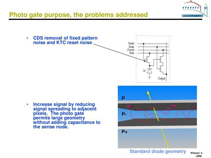 Photo gate purpose, the problems addressed