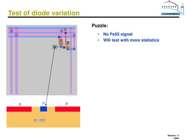 Test of diode variation