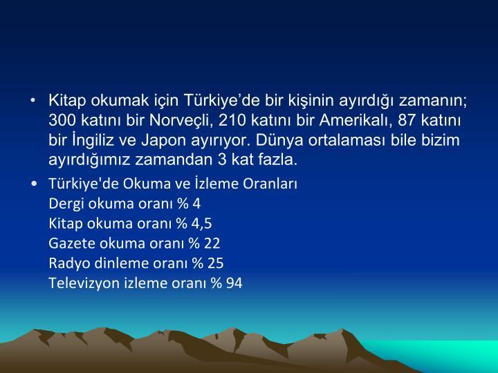 Kitap okumak için Türkiye'de bir kişinin ayırdığı zamanın; 300 katını bir Norveçli, 210 katını bir Amerikalı, 87 katını bir İngiliz ve Japon ayırıyor. Dünya ortalaması bile bizim ayırdığımız zamandan 3 kat fazla.