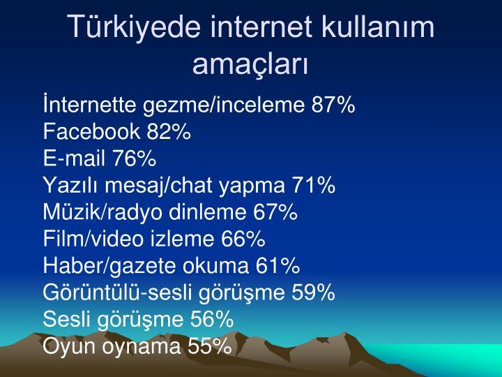 Türkiyede