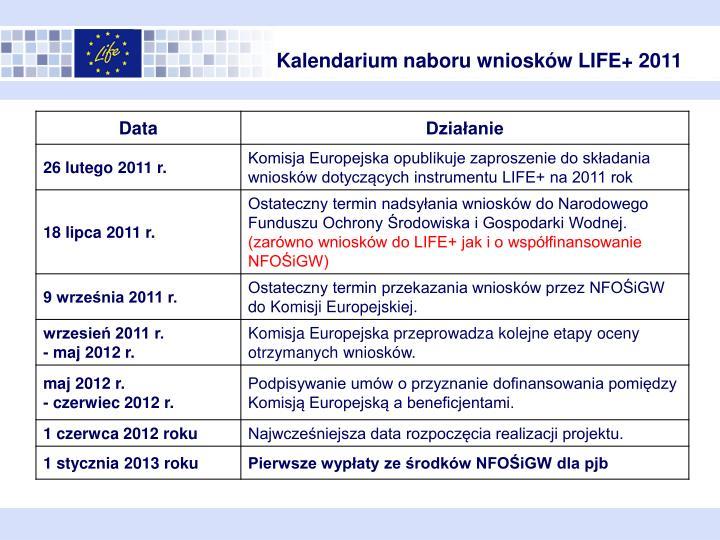 Kalendarium naboru wniosków LIFE+ 2011