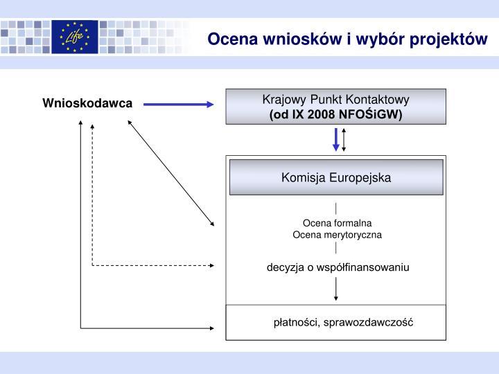 Ocena wniosków i wybór projektów