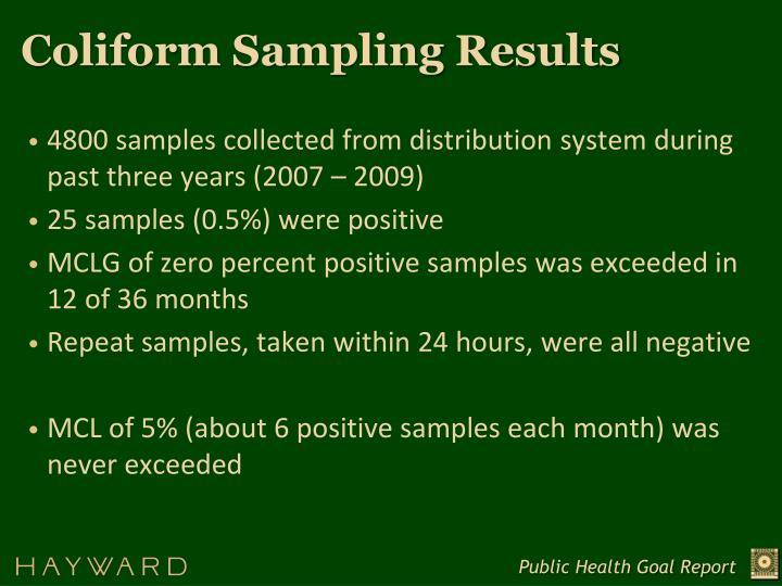 Coliform Sampling Results