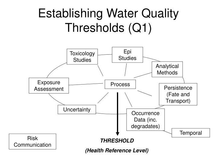 Establishing Water Quality Thresholds (Q1)