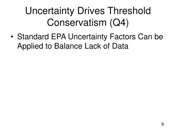 Uncertainty Drives Threshold Conservatism (Q4)