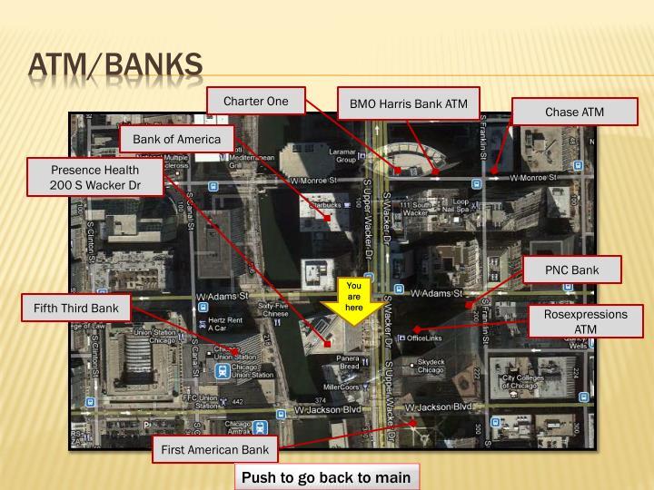 Atm/banks