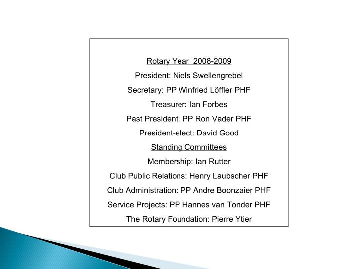 Rotary Year  2008-2009
