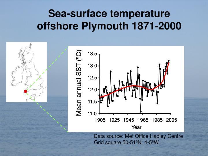 Sea-surface temperature