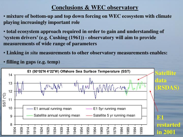 Conclusions & WEC observatory