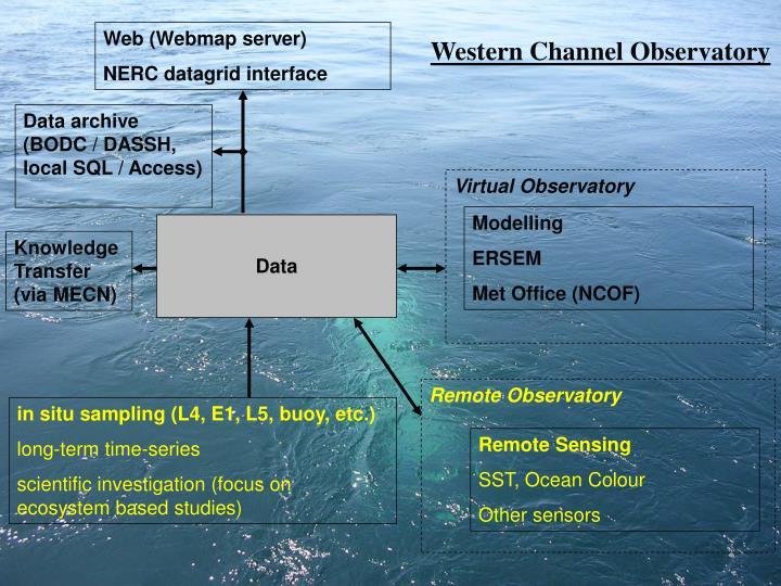 Web (Webmap server)