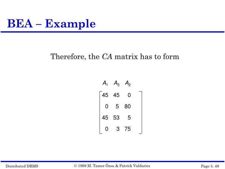 BEA – Example