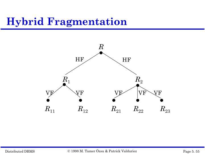 Hybrid Fragmentation