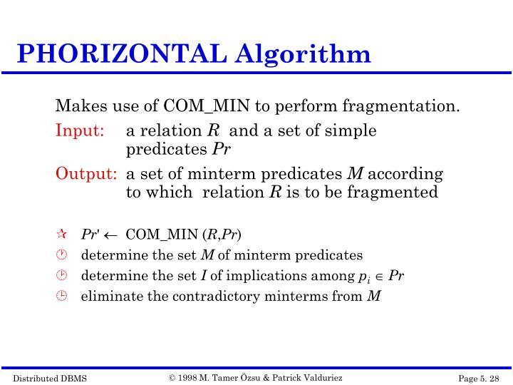 PHORIZONTAL Algorithm