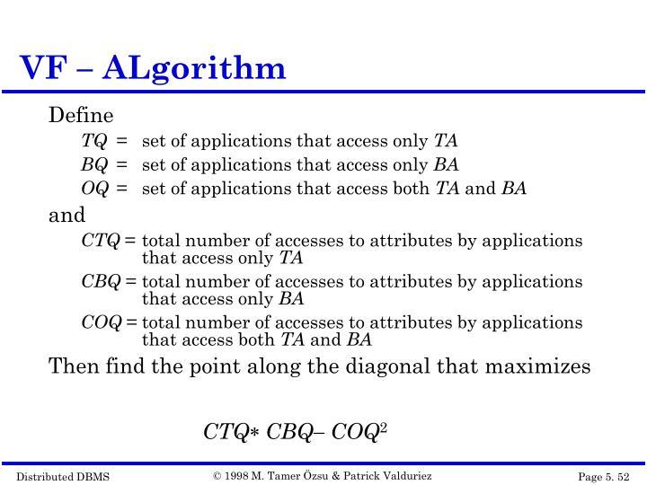 VF – ALgorithm