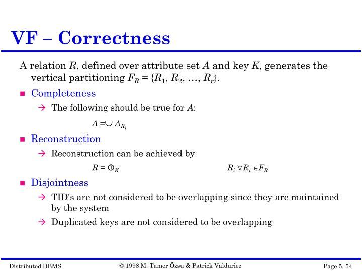 VF – Correctness