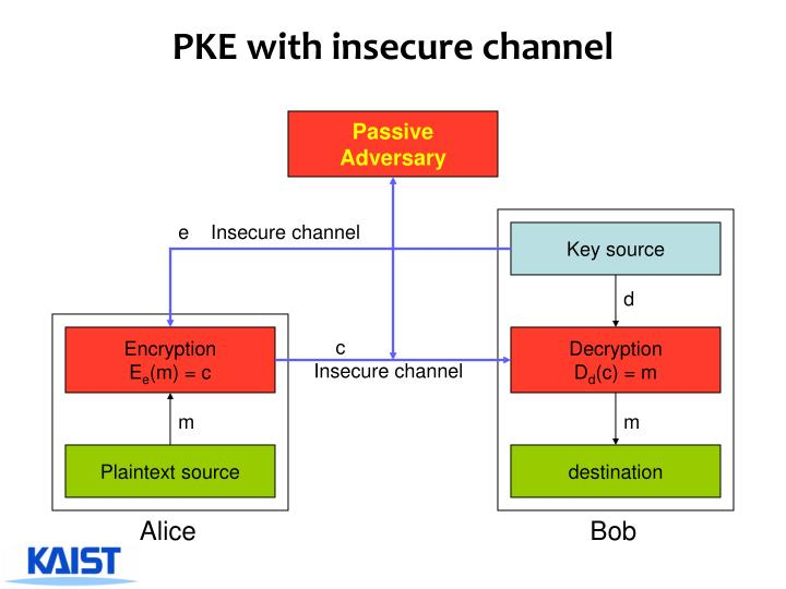 PKE with insecure channel