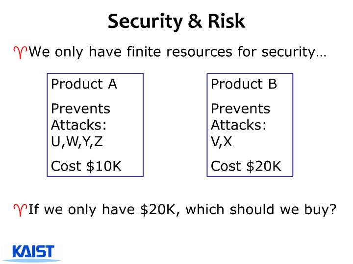 Security & Risk
