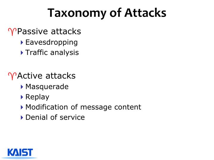 Taxonomy of Attacks