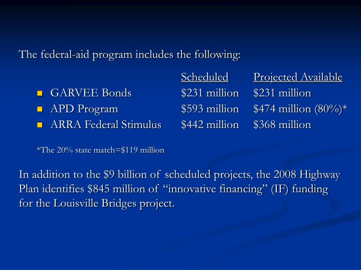 The federal-aid program includes the following: