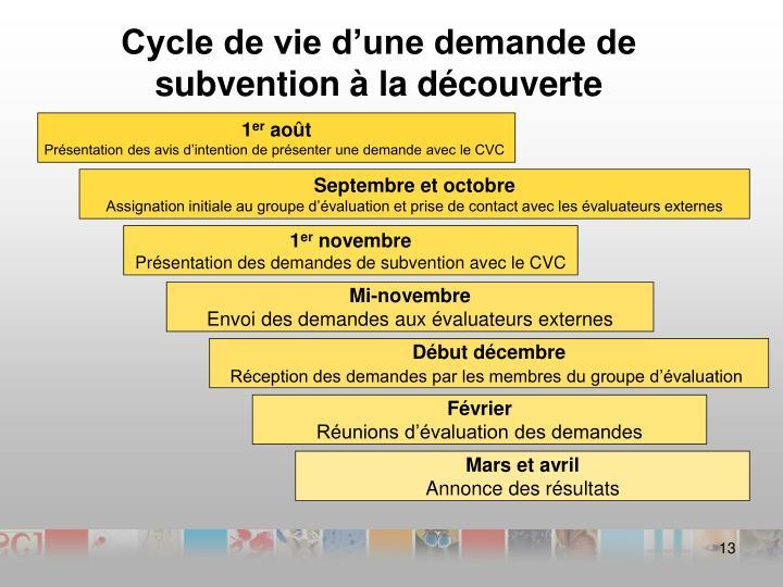 Cycle de vie d'une demande de subvention à la découverte