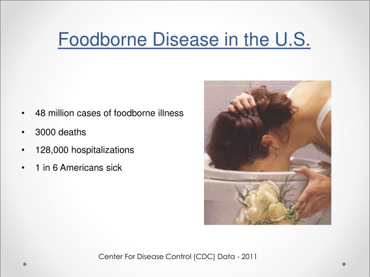 Foodborne Disease in the U.S.