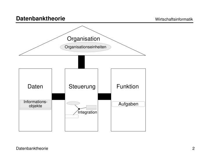 Datenbanktheorie