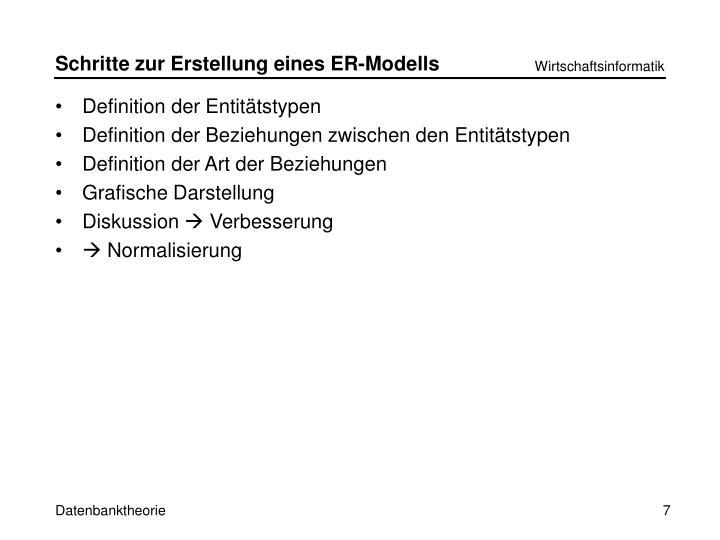 Schritte zur Erstellung eines ER-Modells