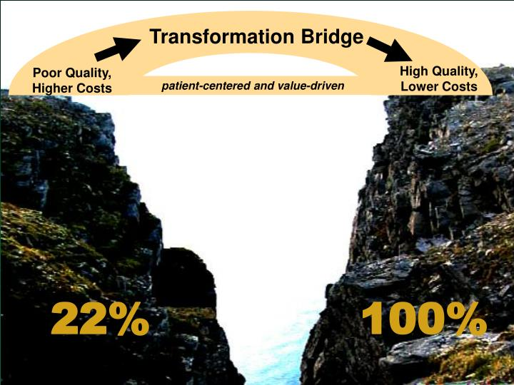 Transformation Bridge