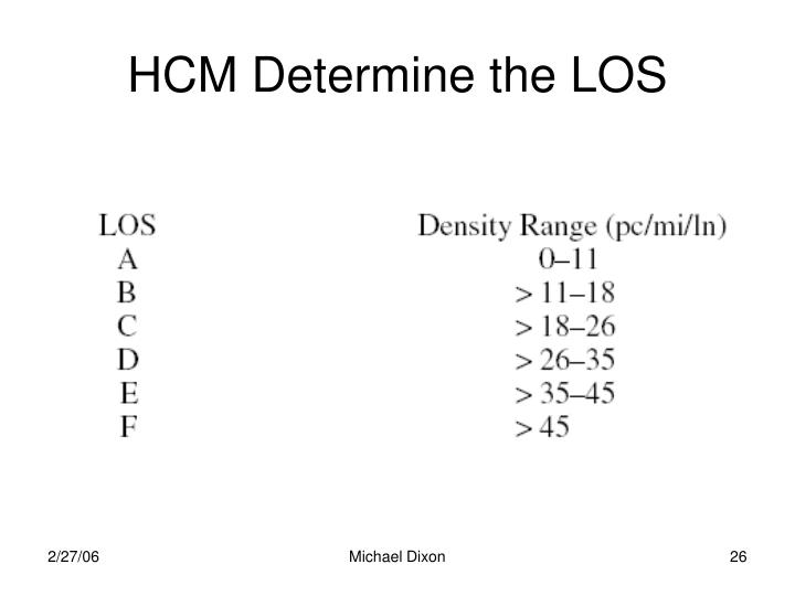 HCM Determine the LOS