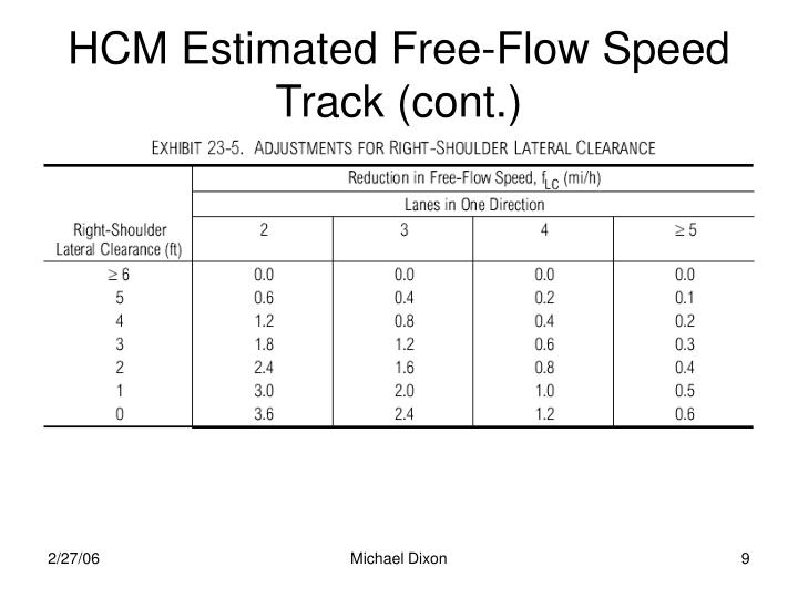 HCM Estimated Free-Flow Speed Track (cont.)
