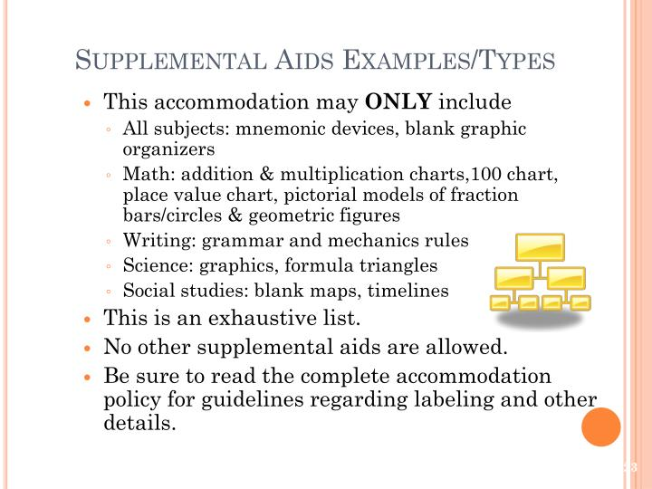 Supplemental Aids Examples/Types