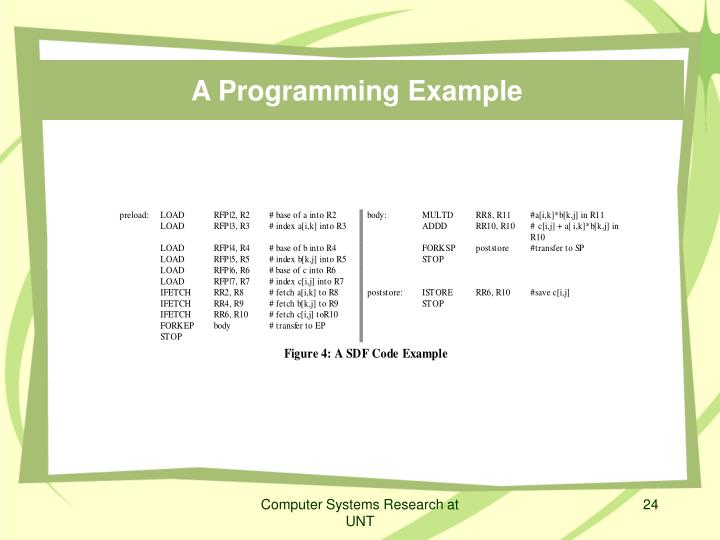A Programming Example