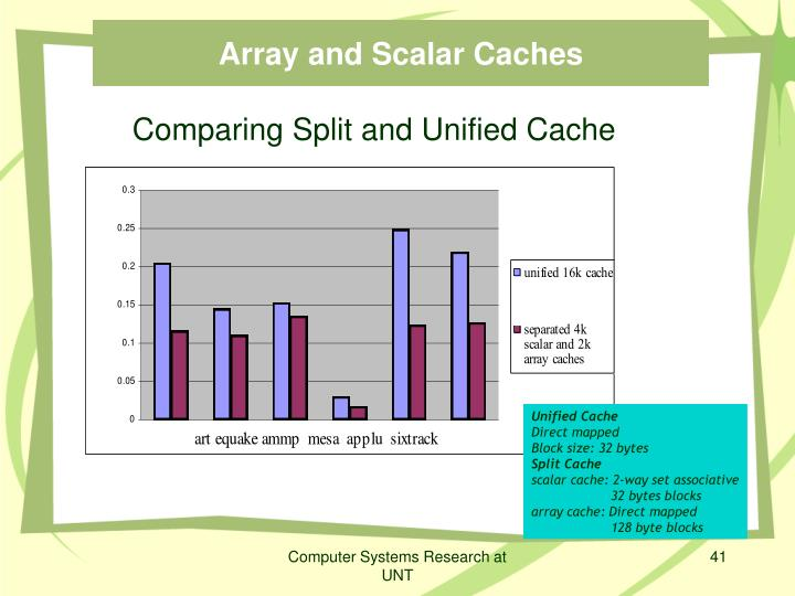 Array and Scalar Caches