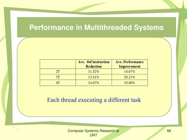 Performance in Multithreaded Systems
