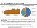 sei tax managed market growth strategy
