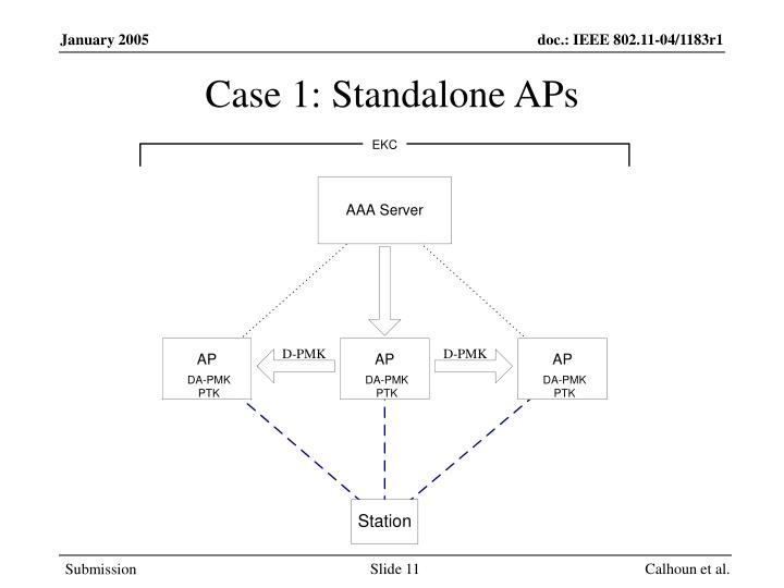 Case 1: Standalone APs