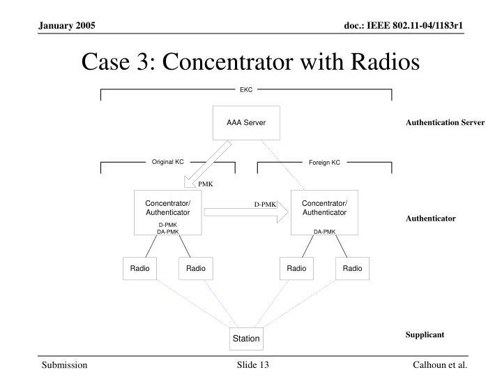 Case 3: Concentrator with Radios