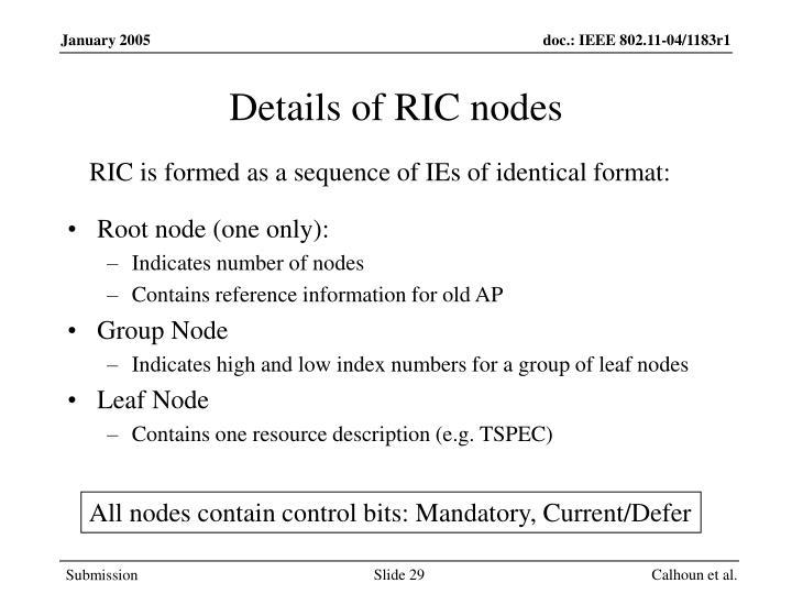Details of RIC nodes