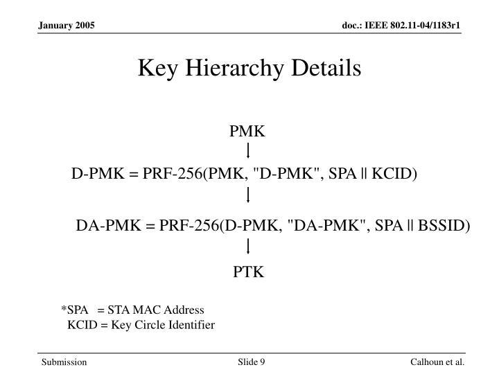 Key Hierarchy Details