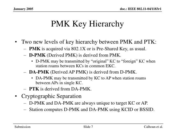 PMK Key Hierarchy