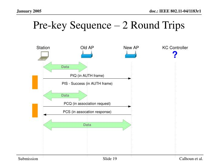 Pre-key Sequence – 2 Round Trips