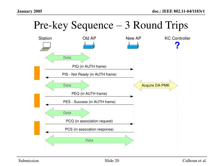 Pre-key Sequence – 3 Round Trips