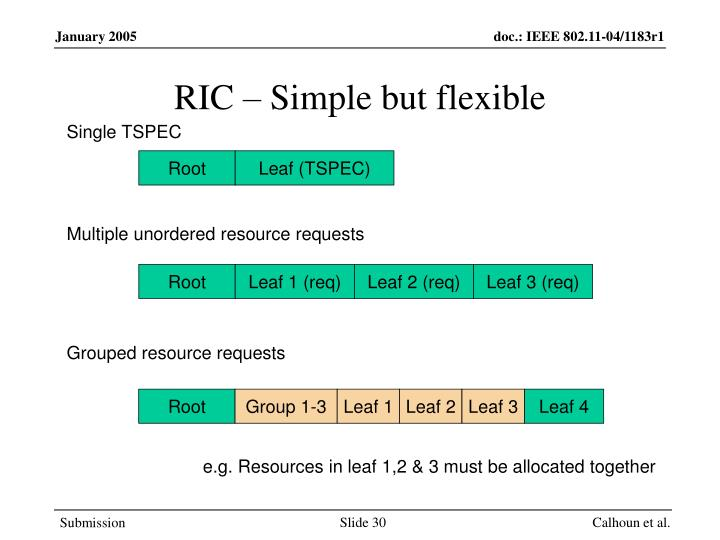 RIC – Simple but flexible