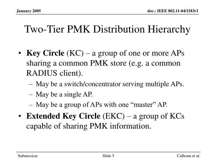 Two-Tier PMK Distribution Hierarchy