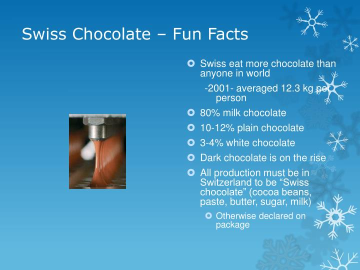 Swiss Chocolate – Fun Facts
