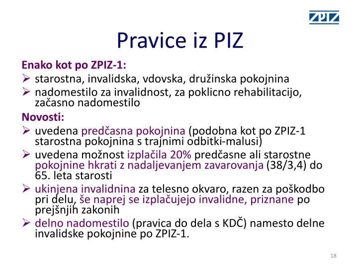 Pravice iz PIZ
