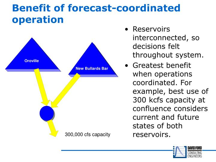 Benefit of forecast-coordinated operation