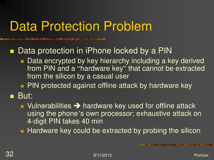 Data Protection Problem