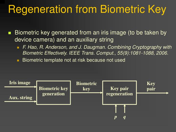 Regeneration from Biometric Key