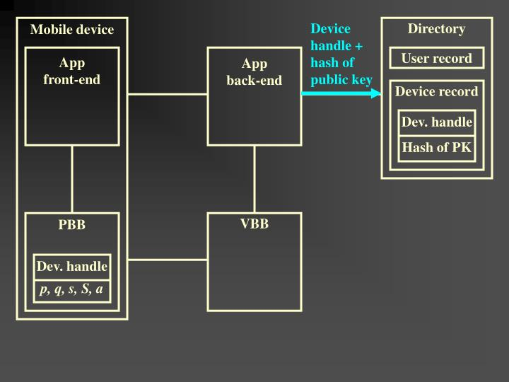 Device handle + hash of public key